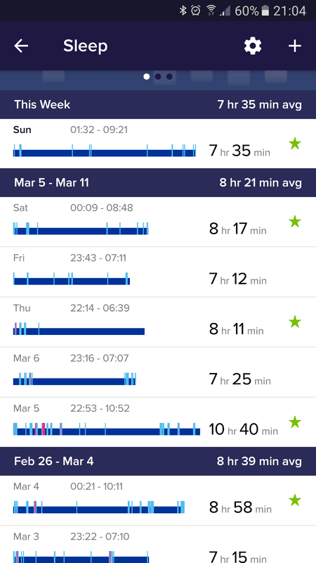 Fitbit Charge 2 sleep statistics - Fitness Gadgets
