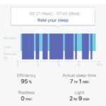 Samsung Health App: