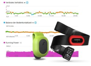 Garmin Running Pod & HRM-Run chest strap