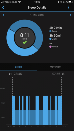 Garmin Vivofit 4 Activity tracker in test