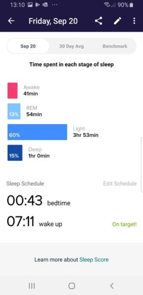 Fitbit: sleep index