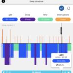 Polar Ignite: Sleep data