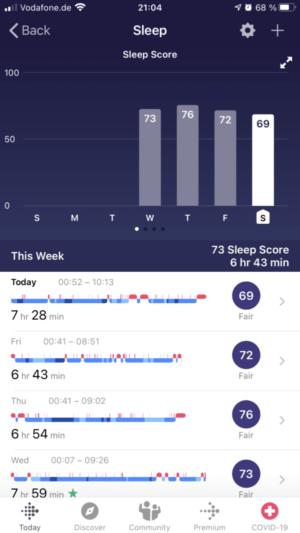 Fitbit Versa 3: Sleep Trends