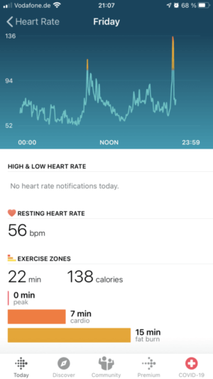 Fitbit App: Heart rate details