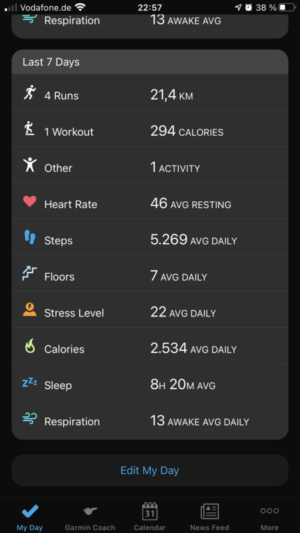 Garmin Connect weekly overview
