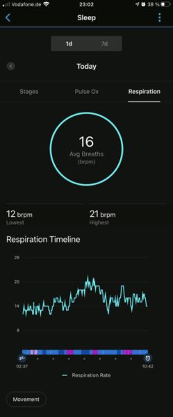 Garmin Connect respiratory rate